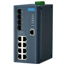 EKI-7712G-4F Managed Fiber Optic Gigabit Switch