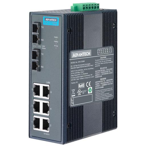 EKI-2728MI Unmanaged Fiber Optic Gigabit Switch